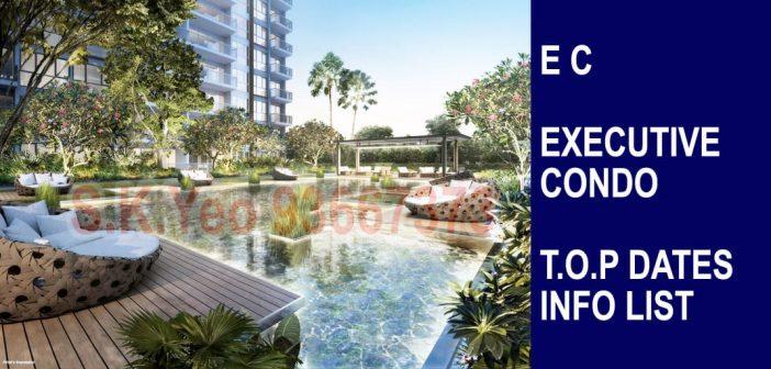 EC_Executive-Condominium_T.O.P_InfoList